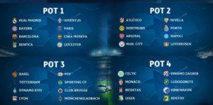 The UEFA Champions League draw pots
